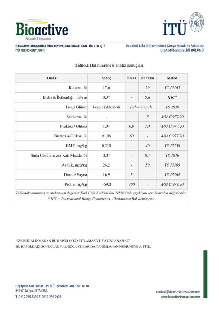 Ahmet Yıldırım–Bal Analiz Sonuçları