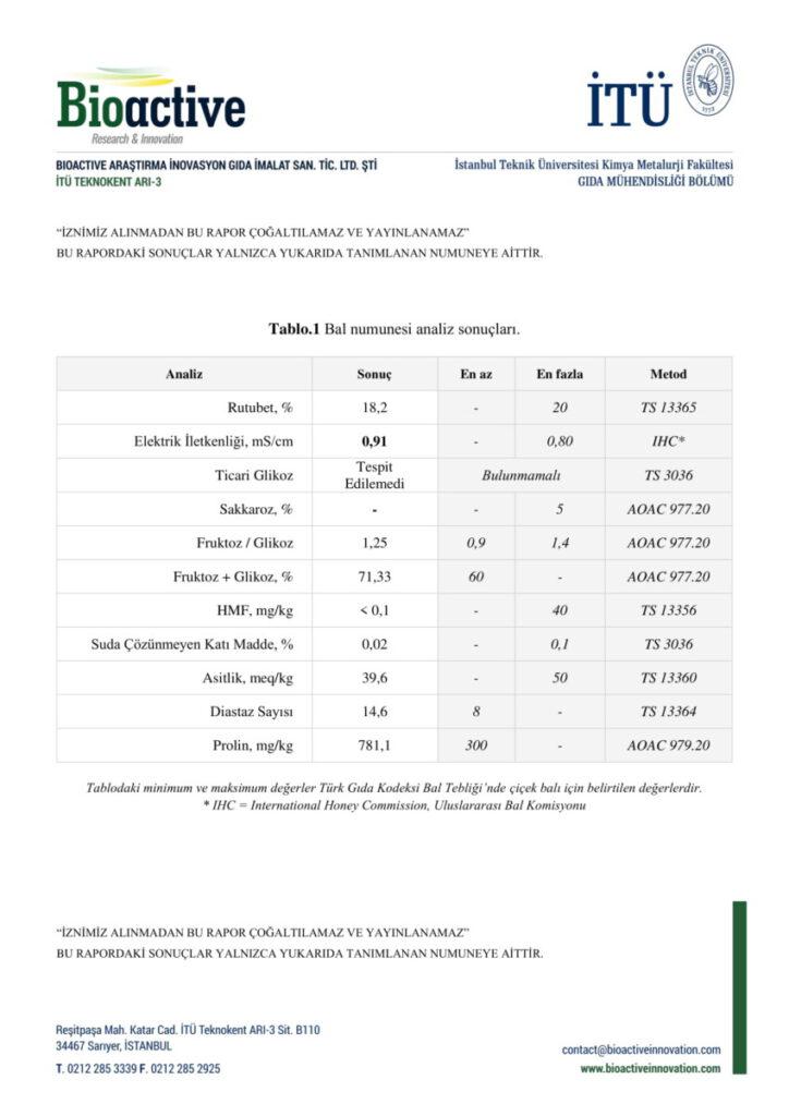 Emre Kızılduman-Bal Analiz Sonuçları