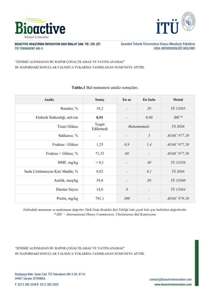 Adem Özkan Yalçın - Bal Üretim Raporu